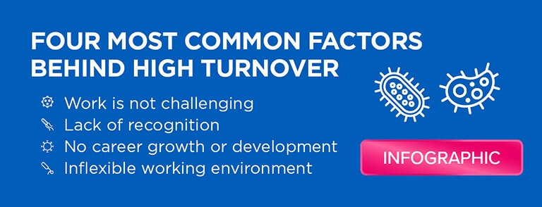 Agent Turnover Factors | Infographic Button
